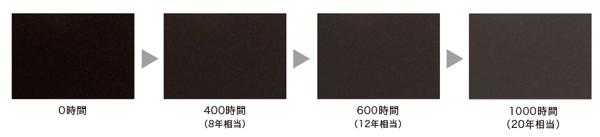 遮熱性フッ素塗料により遮熱効果を発揮